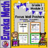 Eureka Math Grade 1 Module 2 - Focus Wall Posters