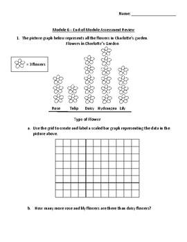 Eureka Math - Grade 3 - Module 6 End of Mod Assessment Review Spanish/English