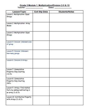 Eureka Math Grade 3 Teacher and Student Exit Slip Tracker: Modules 1-3