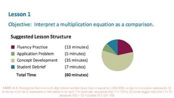 Eureka Math Grade 4: Module 1 Topic A Lesson 1 PowerPoints