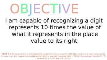 Eureka Math Grade 4: Module 1 Topic A Lesson 2 PowerPoints
