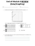 Eureka Math Grade 5: End of Module 6 Assessment Review