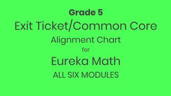 Eureka Math Grade 5 Exit Ticket Common Core Alignment BUNDLE