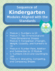 "Eureka Math (Great Minds) Kindergarten, ""I can statements..."" All modules"