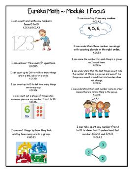 Eureka Math Kindergarten Math Standards Posters by Help ...