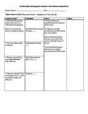 Eureka Math Kindergarten Module 1 Mid-Module Assessment