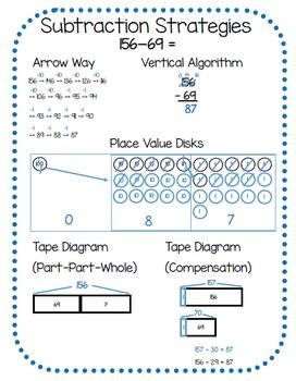 Eureka Math M4 Math Strategies- 3 Digit