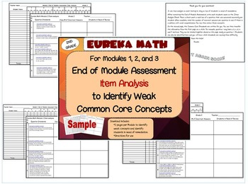 2nd Grade Eureka Math Module 1, 2, and 3  End of Module Assessment Item Analysis