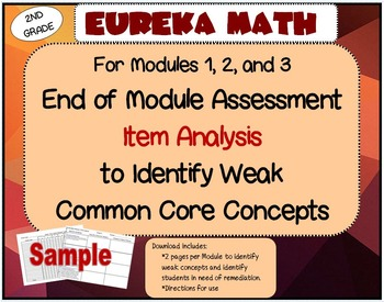 2nd Grade Eureka Math Module 1, 2, and 3  End of Module As