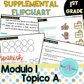 Eureka Math Module 1 Flipchart for Promethean in Spanish | Topic A