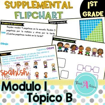 Eureka Math Module 1 Flipchart for Promethean in Spanish | Topic B