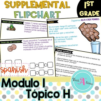 Eureka Math Module 1 Flipchart for Promethean in Spanish   Topic H