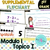 Eureka Math Module 1 Flipchart for Promethean in Spanish |
