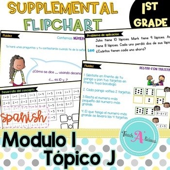 Eureka Math Module 1 Flipchart for Promethean in Spanish   Topic J