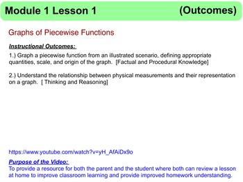 Eureka Math Module 1 Lesson 1 Interactive Flipchart