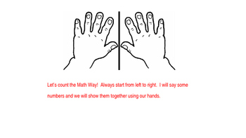 Eureka Math- Module 1 Lesson 1 Powerpoint