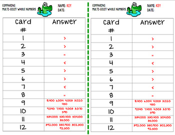 Eureka Math Module 1 Lesson 5 Task Card