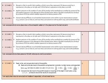 Eureka Math- Module 1 Pacing Guide