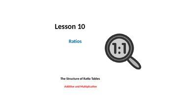 Eureka Math Module 1 Ratios - Lessons 10 -15