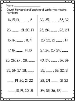 Eureka Math Module 4 Resource Materials