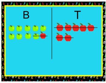 Eureka Math Module 2 Topic B Smartboard