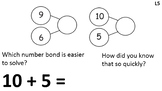 Eureka Math - Module 2 Topic A lessons (1st grade)