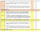 Eureka Math- Module 3 Pacing Guide