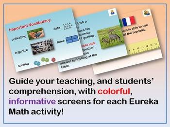 First Grade Eureka Math Module 3 PowerPoint Pack (Measurement)