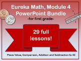 First Grade Eureka Math Module 4 PowerPoint Bundle (Place Value/+ - Within 40)