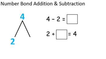 Eureka Math - Module 4 Topic E lessons (1st grade)