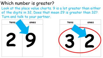 Eureka Math - Module 4 Topics B & C lessons (1st grade)