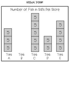 Eureka Math / Engage NY Module 6 Application Problems - 3rd Grade