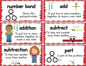 Eureka Math/New York Engaged Math Grade 1 Terminology Anchor Chart Flashcards
