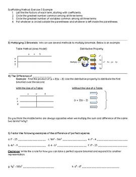 Eureka Math Notes: Algebra 1 Module 4 Lesson 1