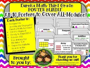 Eureka Math POSTERS Bundle Third Grade-ALL MODULES