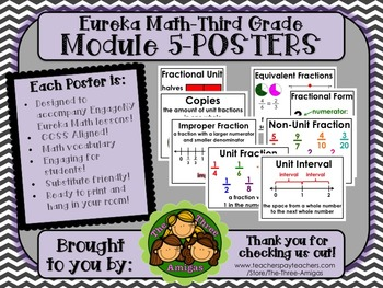 Eureka Math POSTERS Third Grade Module 5