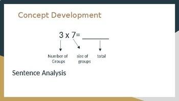 Eureka Math Powerpoint Grade 3- Mod. 1, Lesson 3
