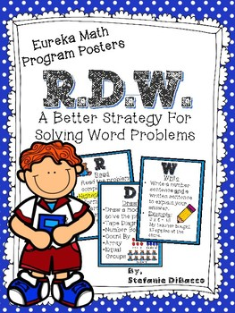 Eureka Math RDW Problem Solving Posters