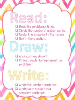 Eureka Math Read Draw Write Poster