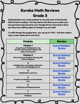 Eureka Math Review Packets Grade 3