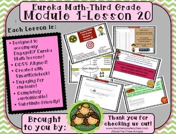 M1L20 Eureka Math-Third Grade: Module 1-Lesson 20 SmartBoard Lesson