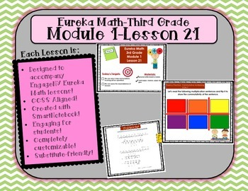 M1L21 Eureka Math-Third Grade: Module 1 - Lesson 21 SmartBoard Lesson