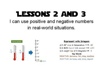 Eureka Math Visual Learning Map - Module 3