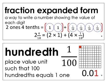 Eureka Math / Engage NY - Vocabulary 4th Grade Module 6 : Common Core Aligned