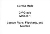 Eureka Math (Zearn) 2nd Grade M1