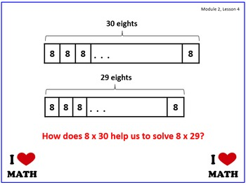 PPT Lessons for Eureka Math (Engage NY) Fifth Grade Module 2 Lessons 1-15