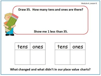 PPT Lessons for Eureka Math (Engage NY) First Grade Module 4 Lessons 1-12