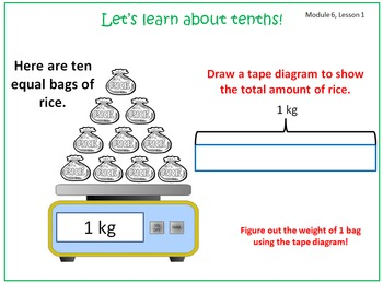 PPT Lessons for Eureka Math (Engage NY) Fourth Grade Module 6