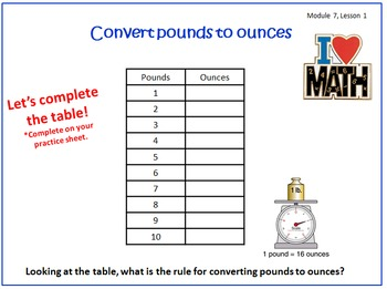 PPT Lessons for Eureka Math (Engage NY) Fourth Grade Module 7