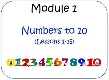ppt lessons for eureka math engage ny kindergarten module 1